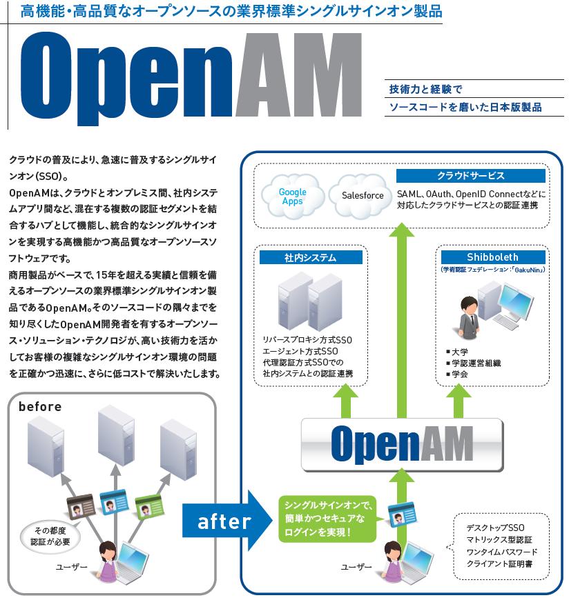 OpenAMによるシングルサインオン