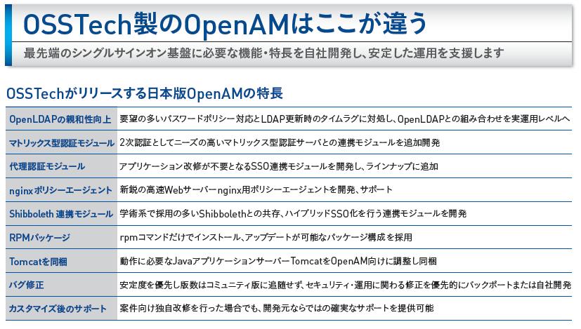 OpenAMのOSSTech独自改良点